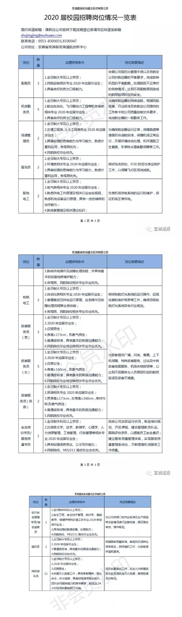 芜宣机场招聘正式员工41名!即日起报名.png
