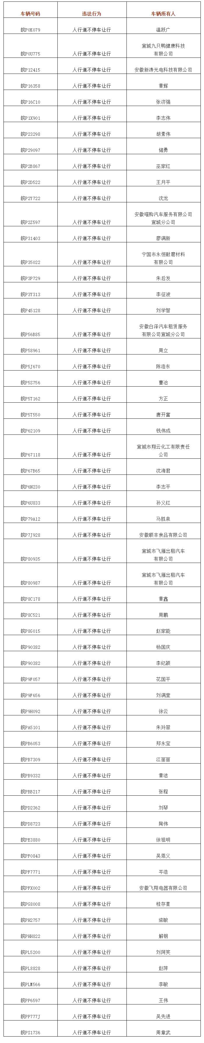 """曝光臺 _ 不禮讓斑馬線""""黑榜"""",有沒有你_.png"""