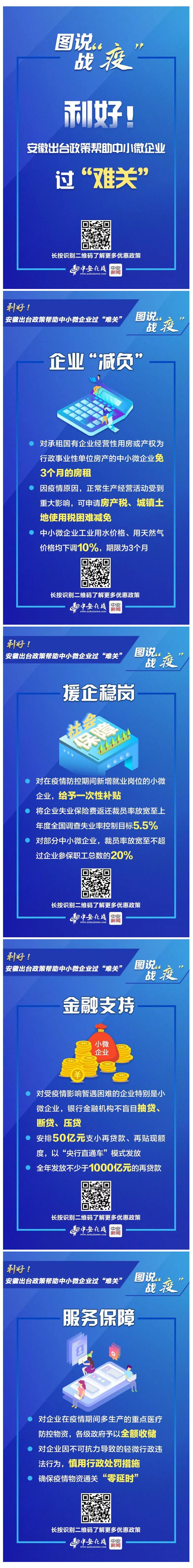 """图说战""""疫""""_安徽出台政策帮助中小微企业过""""难关"""".png"""